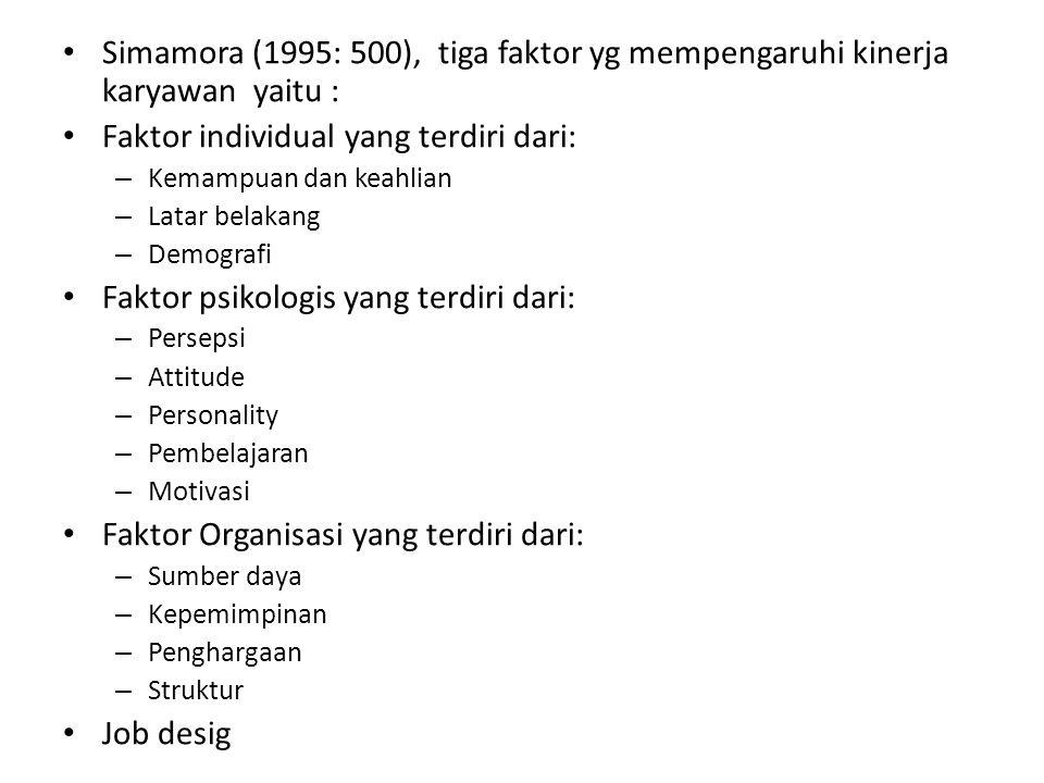 Faktor individual yang terdiri dari: