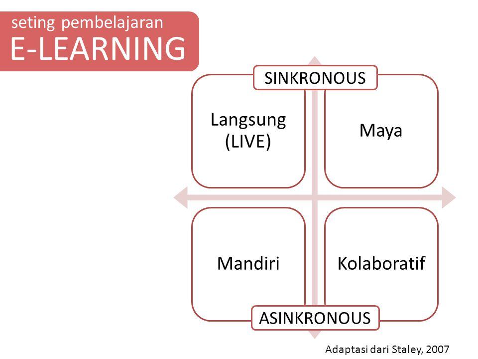 E-LEARNING Langsung (LIVE) Maya Mandiri Kolaboratif
