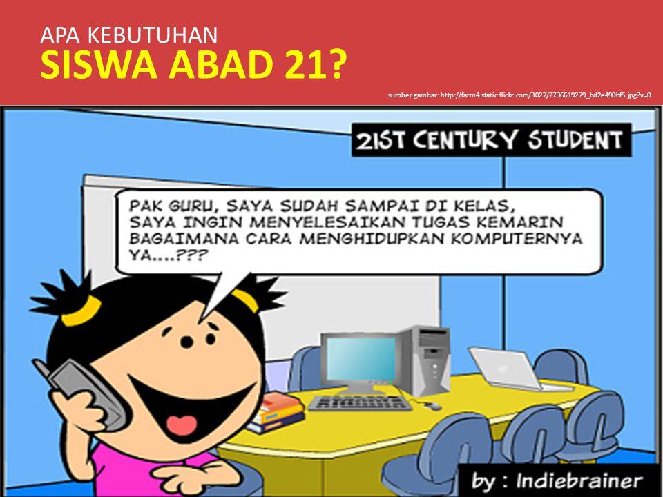 SISWA ABAD 21 APA KEBUTUHAN