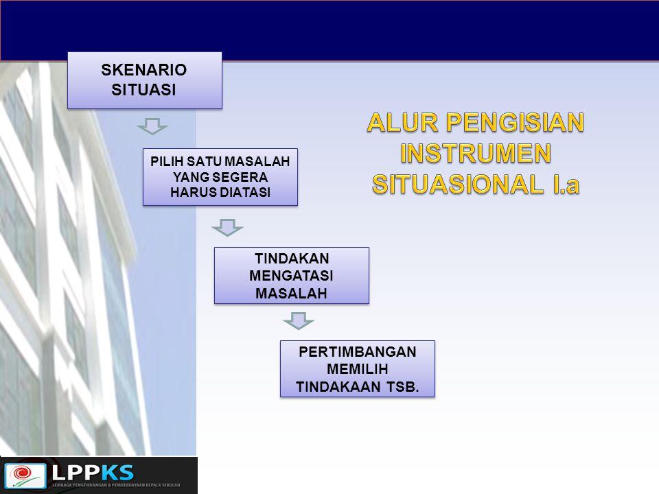 ALUR PENGISIAN INSTRUMEN SITUASIONAL I.a