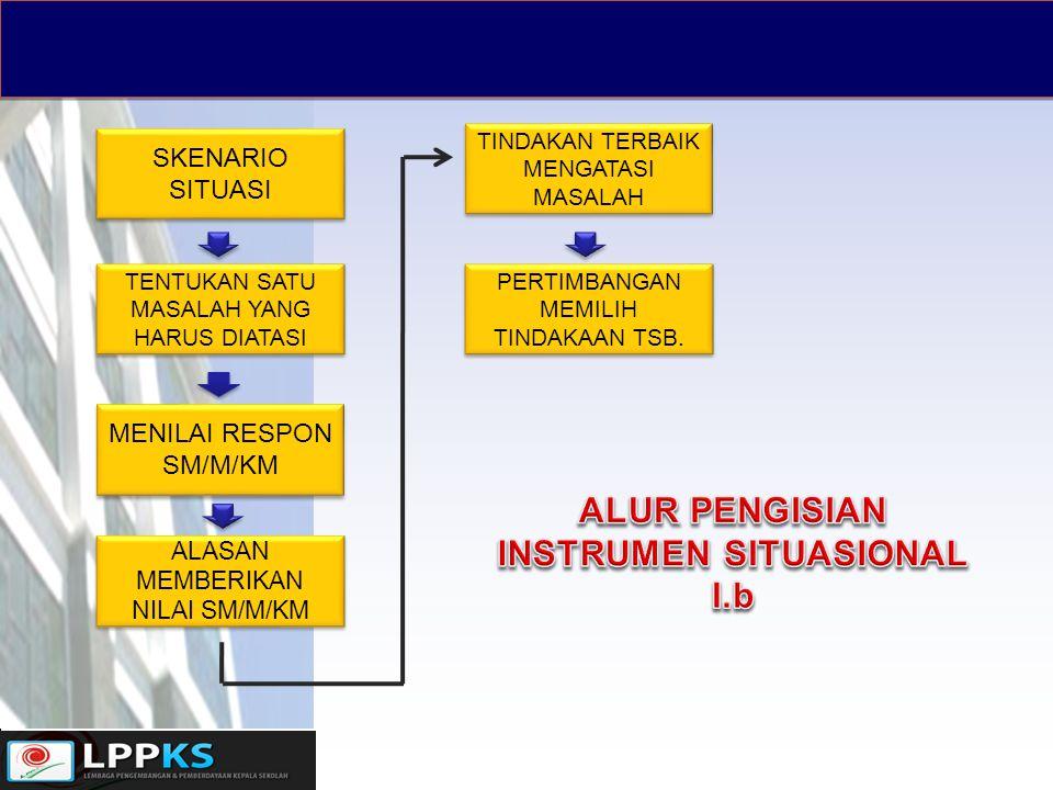 ALUR PENGISIAN INSTRUMEN SITUASIONAL I.b