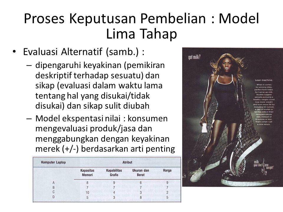 Proses Keputusan Pembelian : Model Lima Tahap