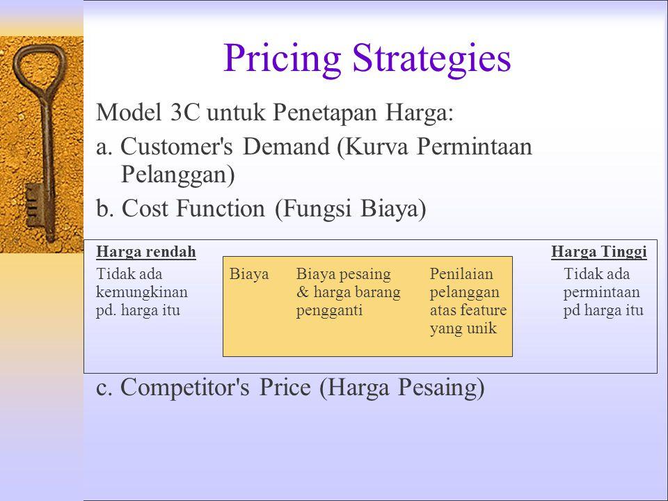 Pricing Strategies Model 3C untuk Penetapan Harga: