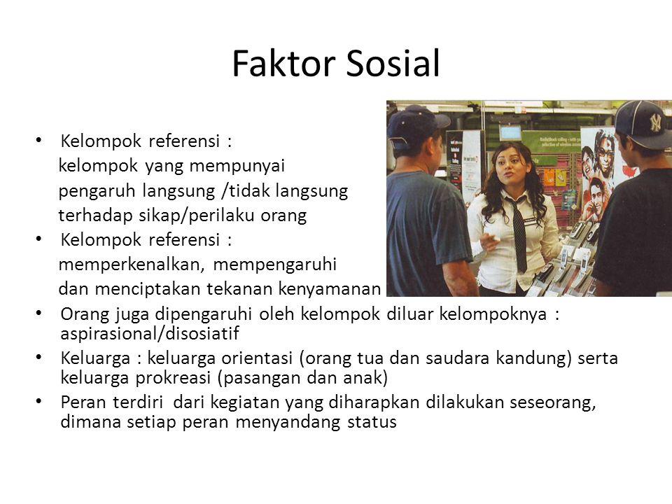 Faktor Sosial Kelompok referensi : kelompok yang mempunyai