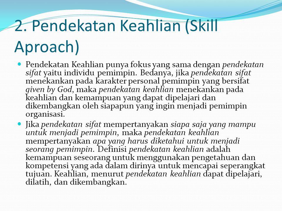 2. Pendekatan Keahlian (Skill Aproach)