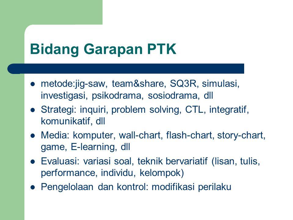 Bidang Garapan PTK metode:jig-saw, team&share, SQ3R, simulasi, investigasi, psikodrama, sosiodrama, dll.