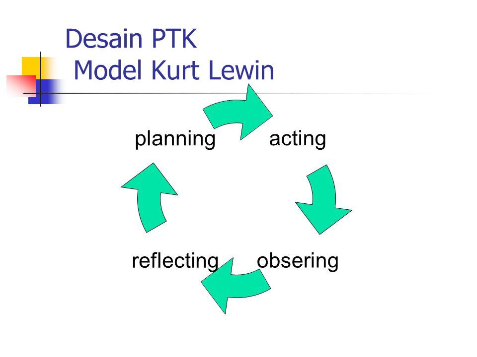Desain PTK Model Kurt Lewin