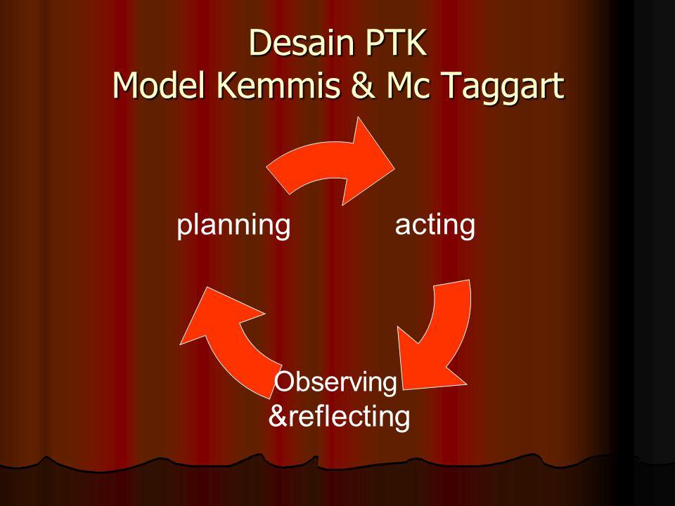 Desain PTK Model Kemmis & Mc Taggart