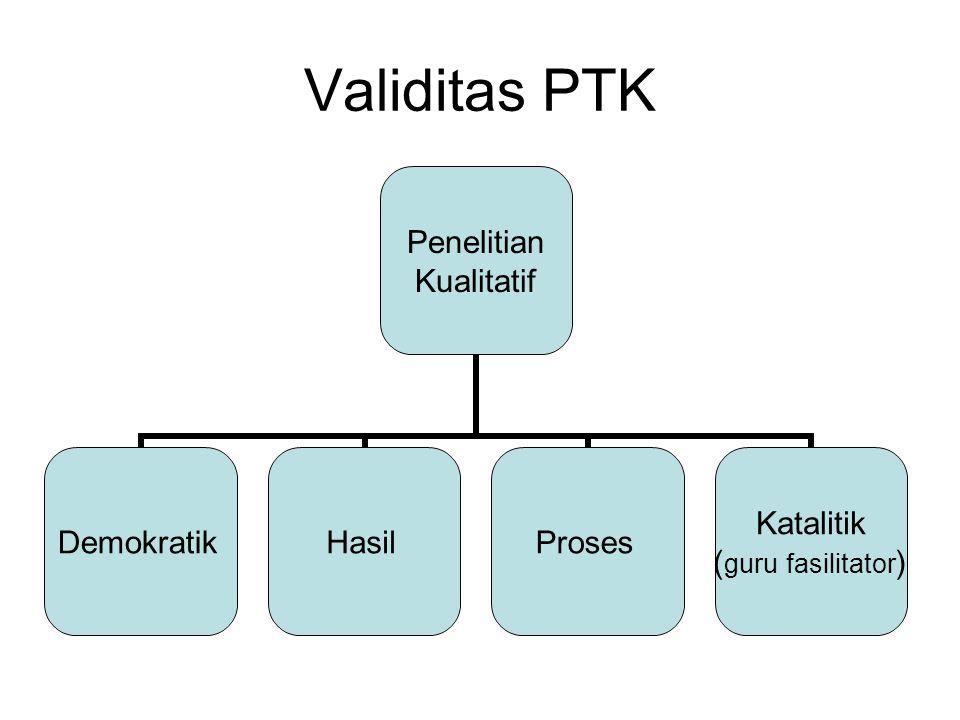 Validitas PTK