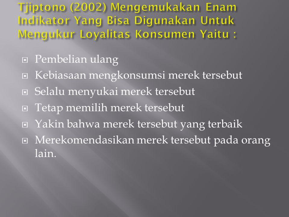 Tjiptono (2002) Mengemukakan Enam Indikator Yang Bisa Digunakan Untuk Mengukur Loyalitas Konsumen Yaitu :