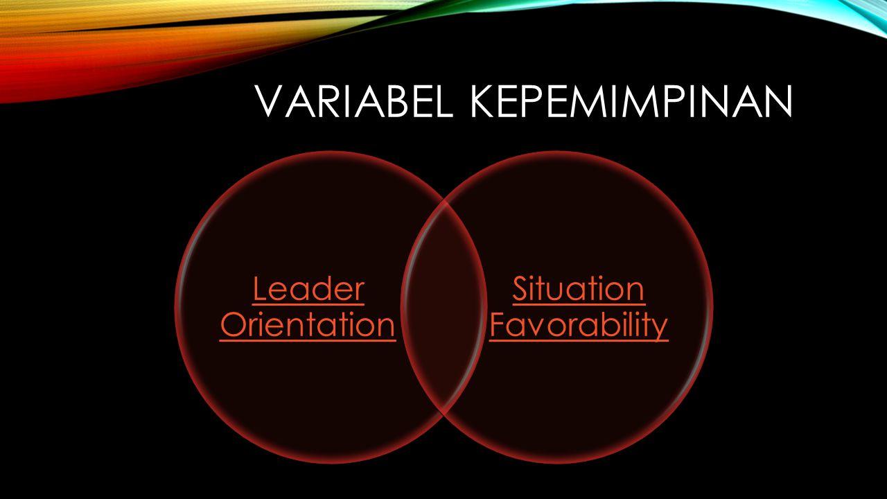 Variabel kepemimpinan
