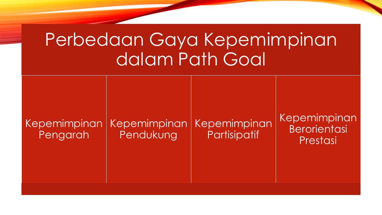 Perbedaan Gaya Kepemimpinan dalam Path Goal
