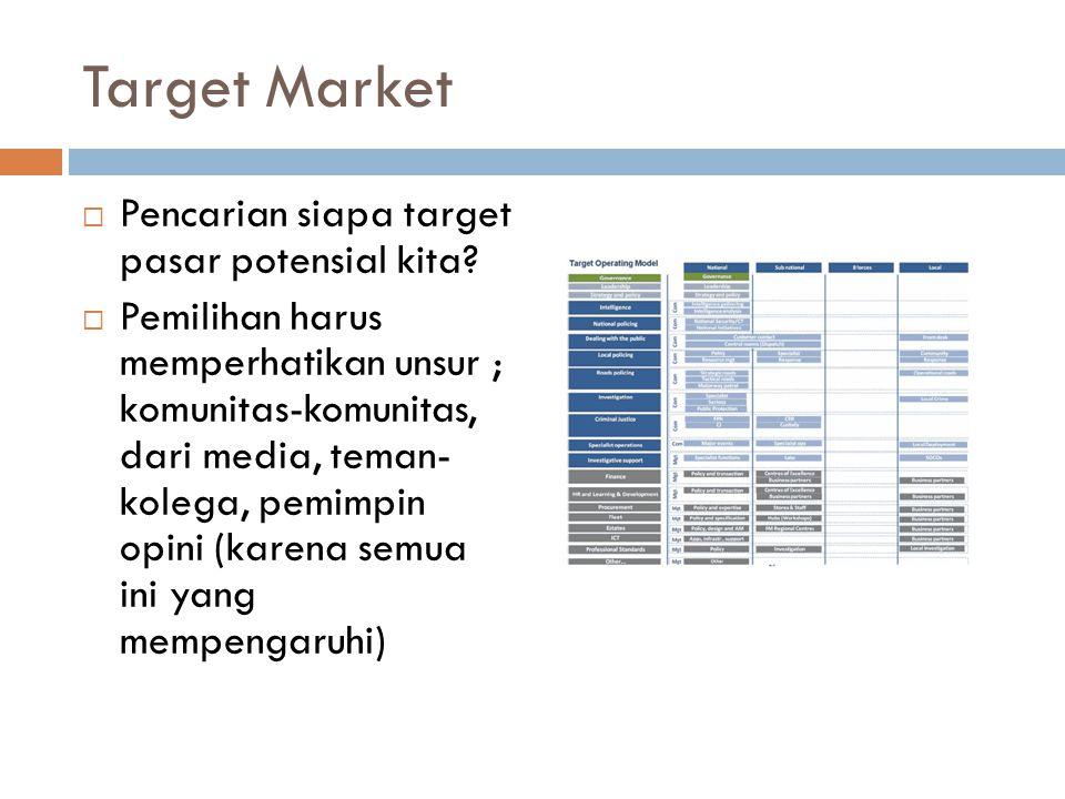 Target Market Pencarian siapa target pasar potensial kita