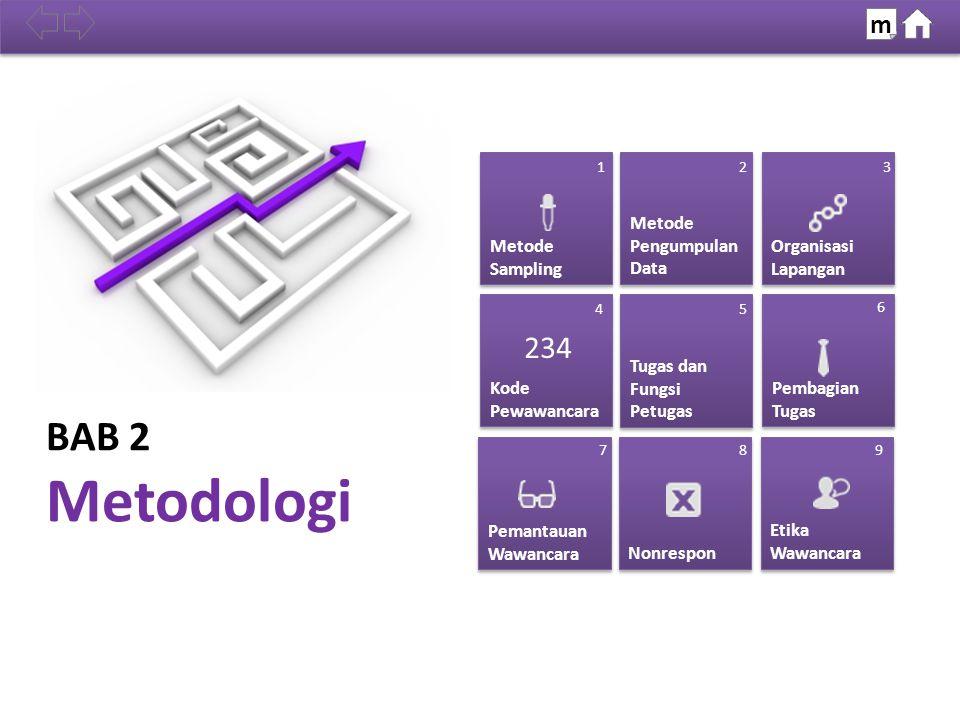 Metodologi BAB 2 234 m Metode Sampling Metode Pengumpulan Data