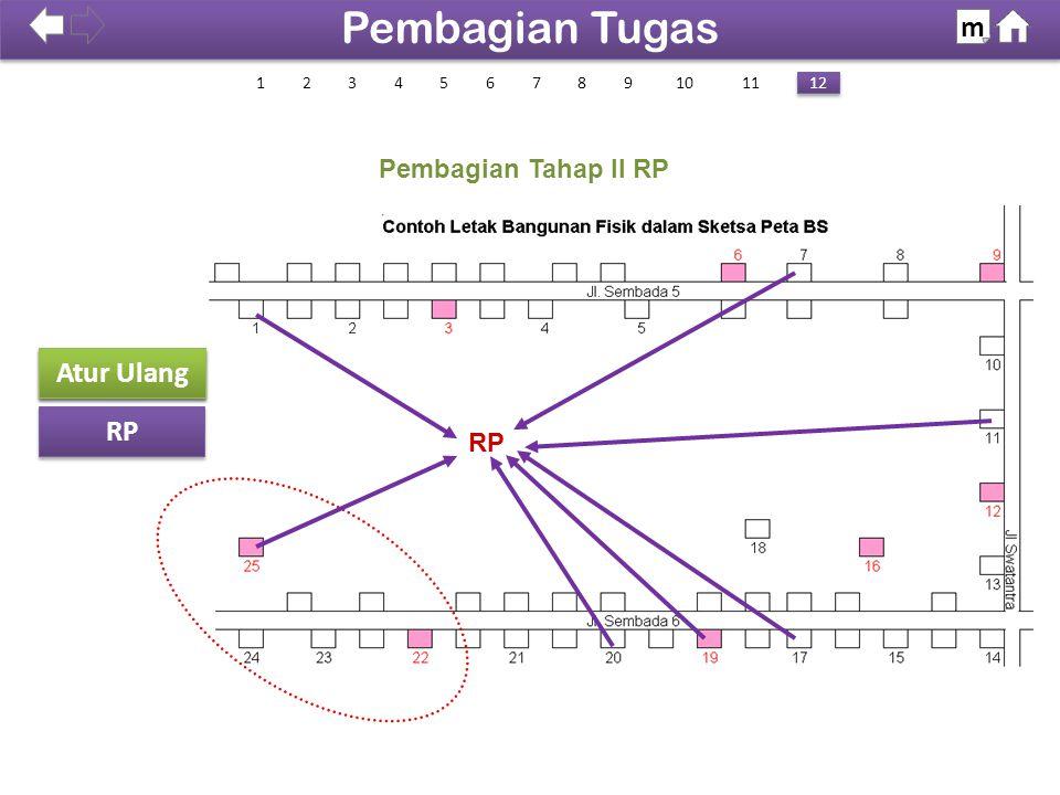 Pembagian Tugas m Sketsa Peta Atur Ulang RP Pembagian Tahap II RP RP 1