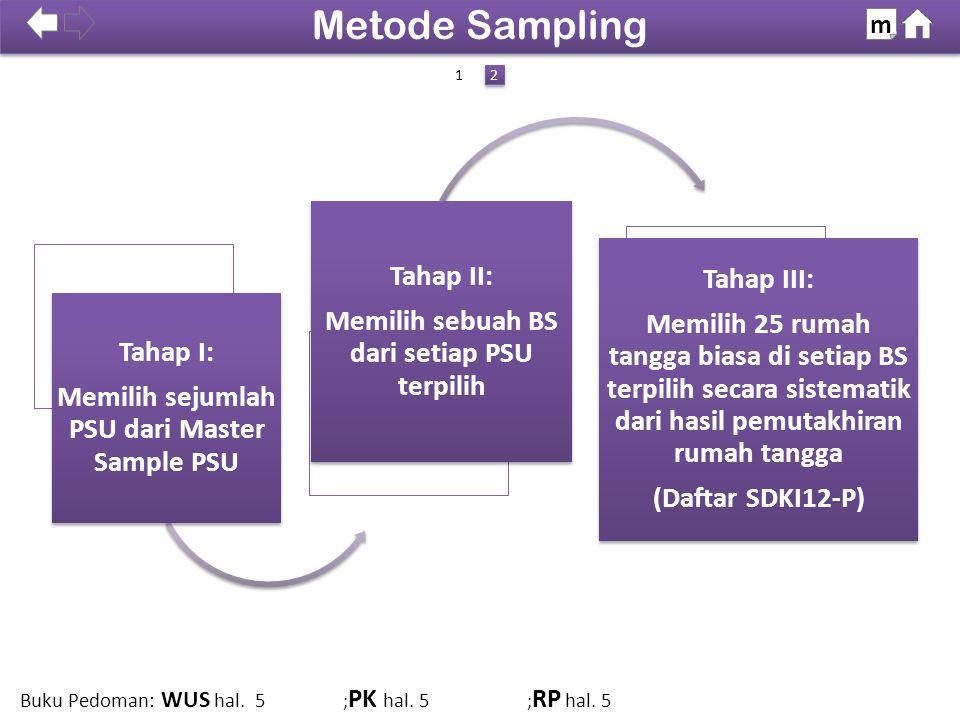 Metode Sampling Tahap II: Memilih sebuah BS dari setiap PSU terpilih