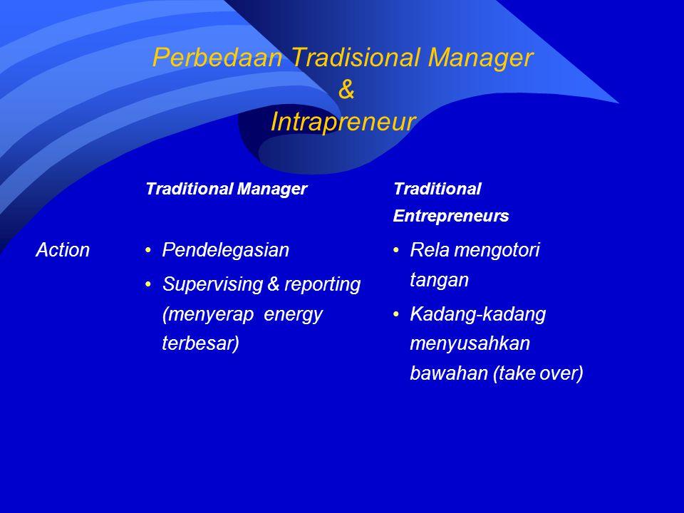 Perbedaan Tradisional Manager & Intrapreneur