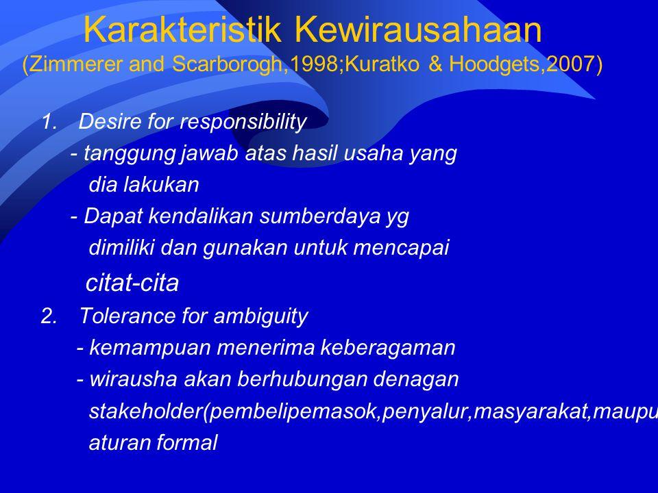 Karakteristik Kewirausahaan (Zimmerer and Scarborogh,1998;Kuratko & Hoodgets,2007)