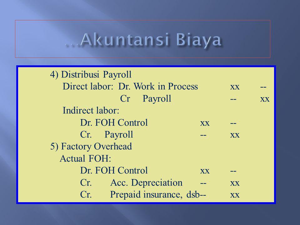 …Akuntansi Biaya 4) Distribusi Payroll