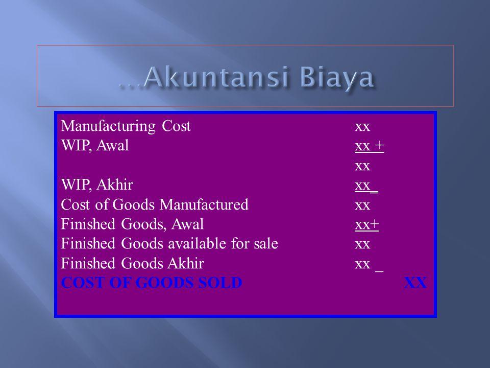 …Akuntansi Biaya Manufacturing Cost xx WIP, Awal xx + xx