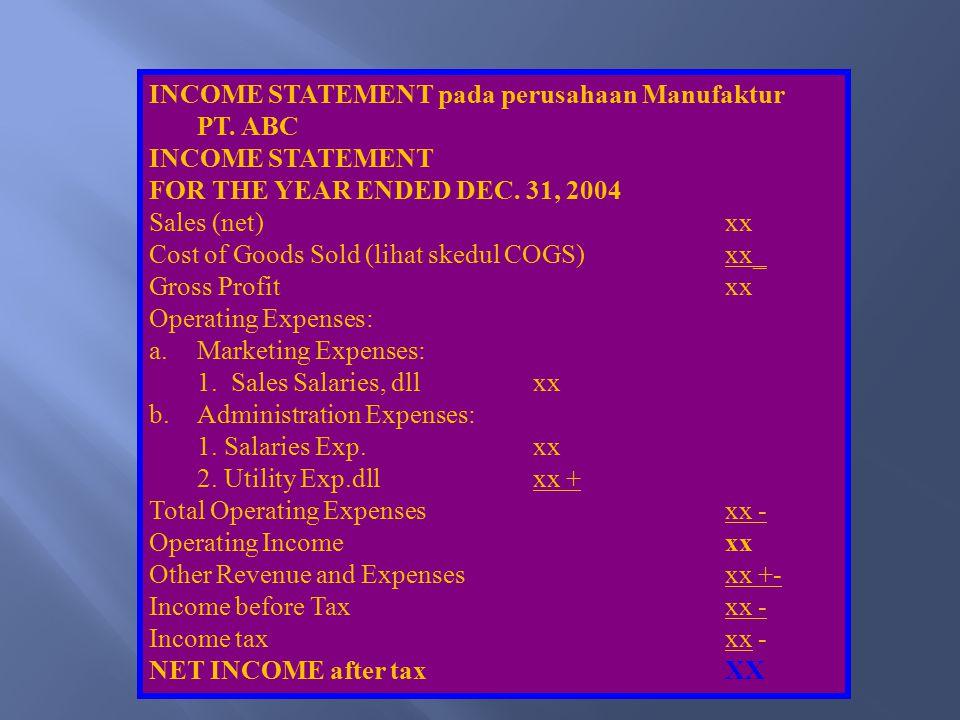 INCOME STATEMENT pada perusahaan Manufaktur