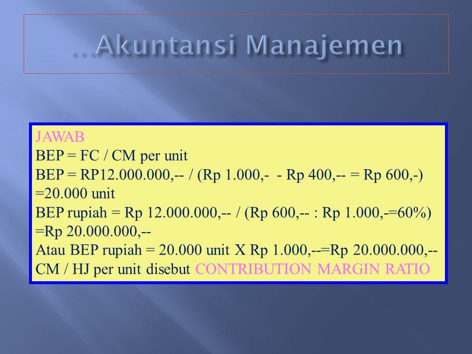 …Akuntansi Manajemen JAWAB: BEP = FC / CM per unit