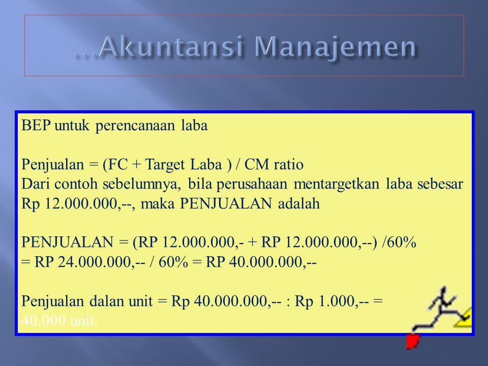 …Akuntansi Manajemen BEP untuk perencanaan laba