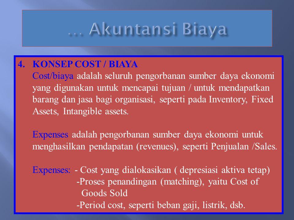 … Akuntansi Biaya KONSEP COST / BIAYA