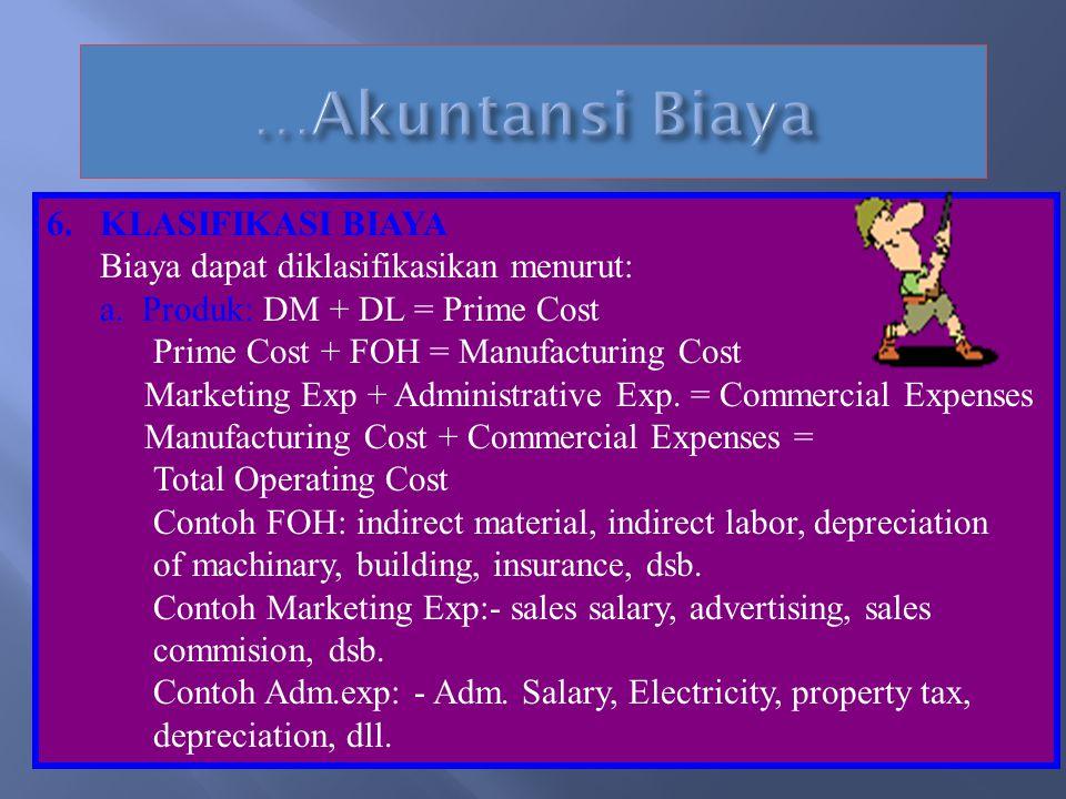 …Akuntansi Biaya KLASIFIKASI BIAYA