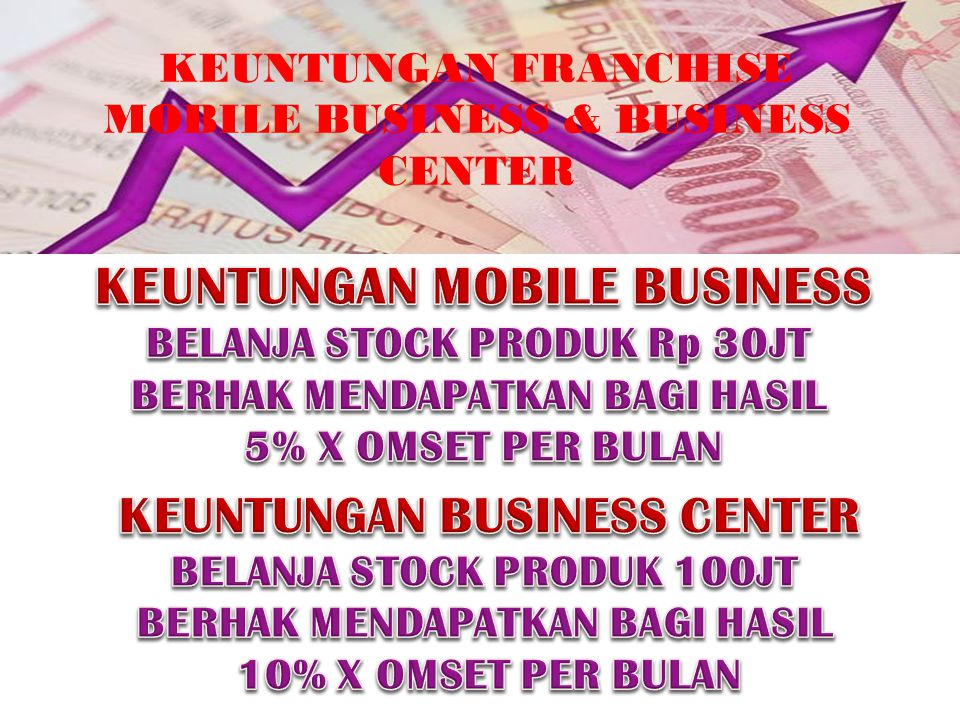 KEUNTUNGAN FRANCHISE MOBILE BUSINESS & BUSINESS CENTER