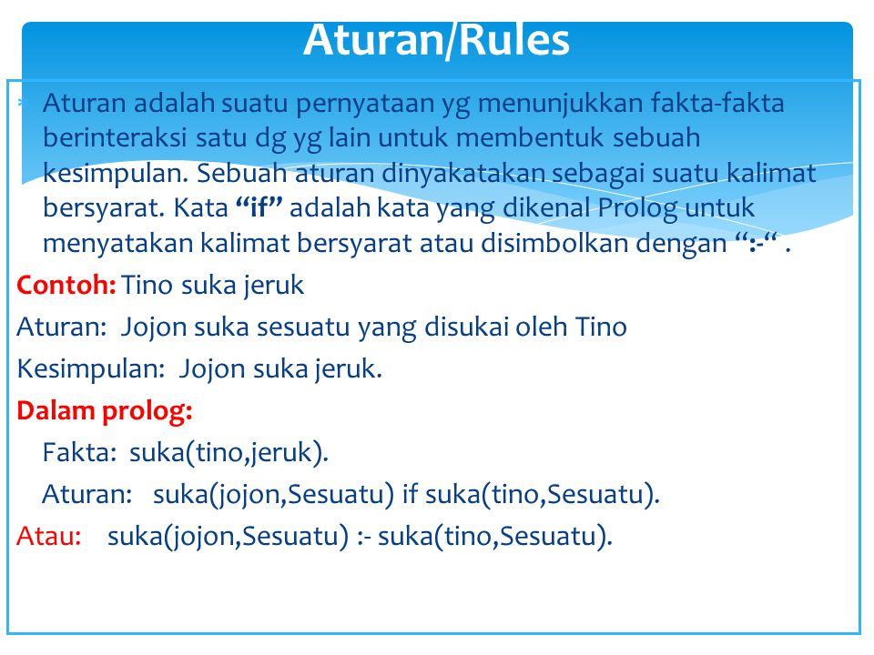 Aturan/Rules
