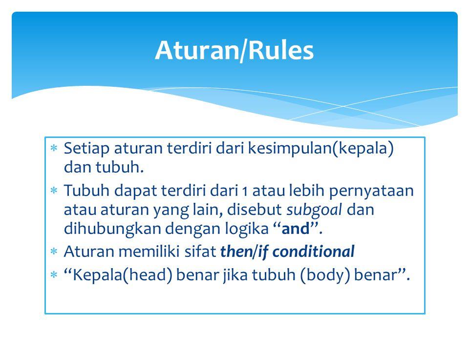 Aturan/Rules Setiap aturan terdiri dari kesimpulan(kepala) dan tubuh.