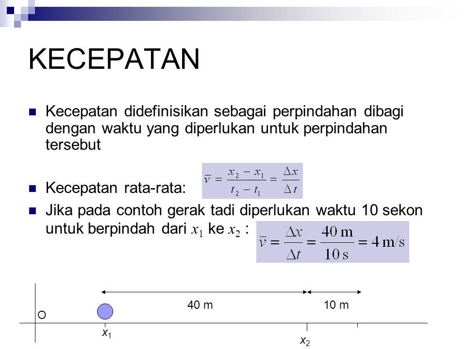 KECEPATAN Kecepatan didefinisikan sebagai perpindahan dibagi dengan waktu yang diperlukan untuk perpindahan tersebut.