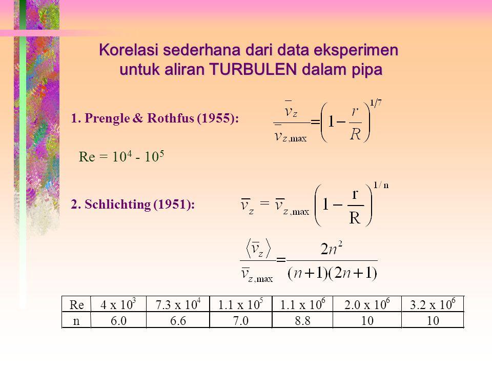 Korelasi sederhana dari data eksperimen