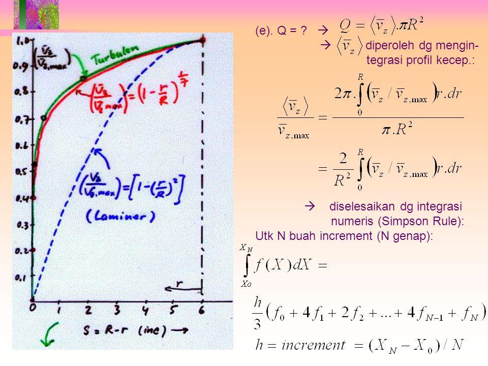 (e). Q =   diperoleh dg mengin- tegrasi profil kecep.:  diselesaikan dg integrasi.