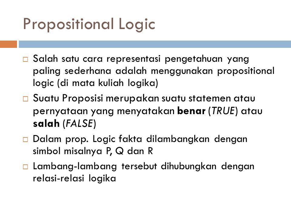 Propositional Logic Salah satu cara representasi pengetahuan yang paling sederhana adalah menggunakan propositional logic (di mata kuliah logika)