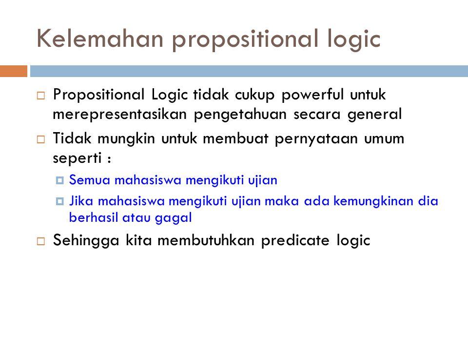 Kelemahan propositional logic