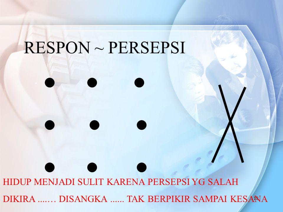 RESPON ~ PERSEPSI . HIDUP MENJADI SULIT KARENA PERSEPSI YG SALAH