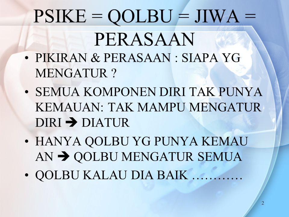 PSIKE = QOLBU = JIWA = PERASAAN