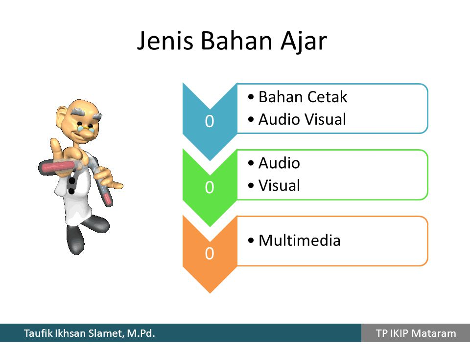 Jenis Bahan Ajar Bahan Cetak Audio Visual Audio Visual Multimedia