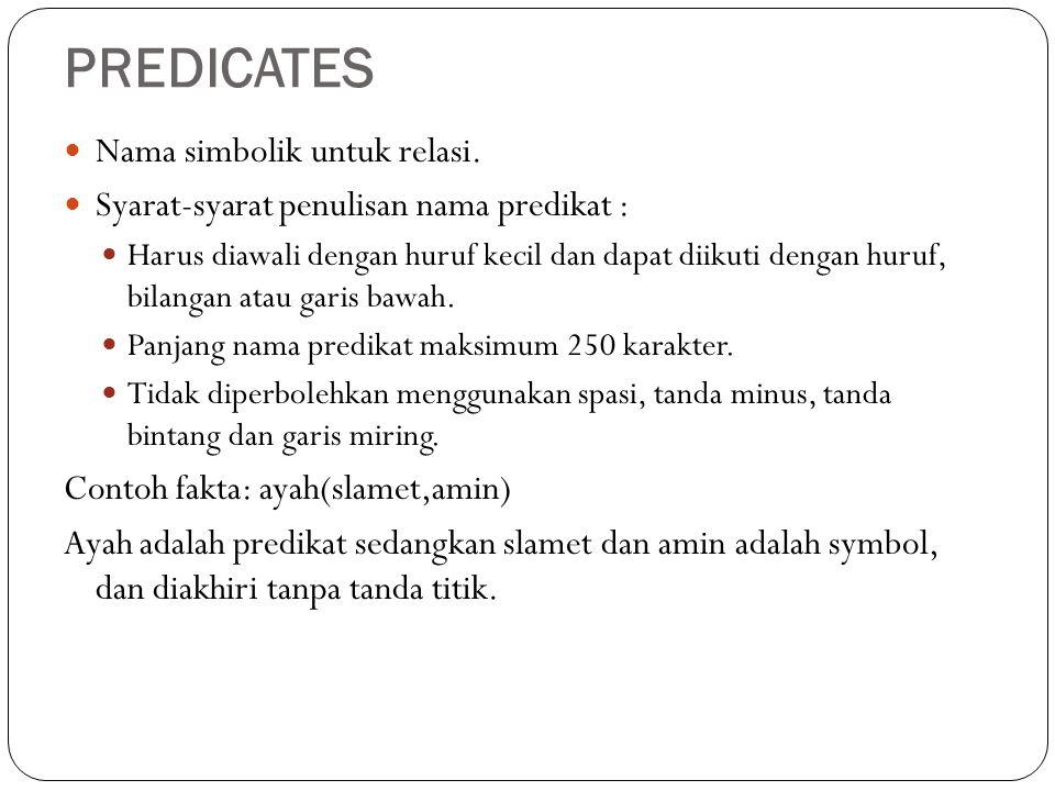 PREDICATES Nama simbolik untuk relasi.