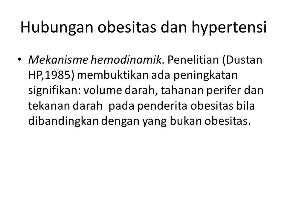 Hubungan obesitas dan hypertensi