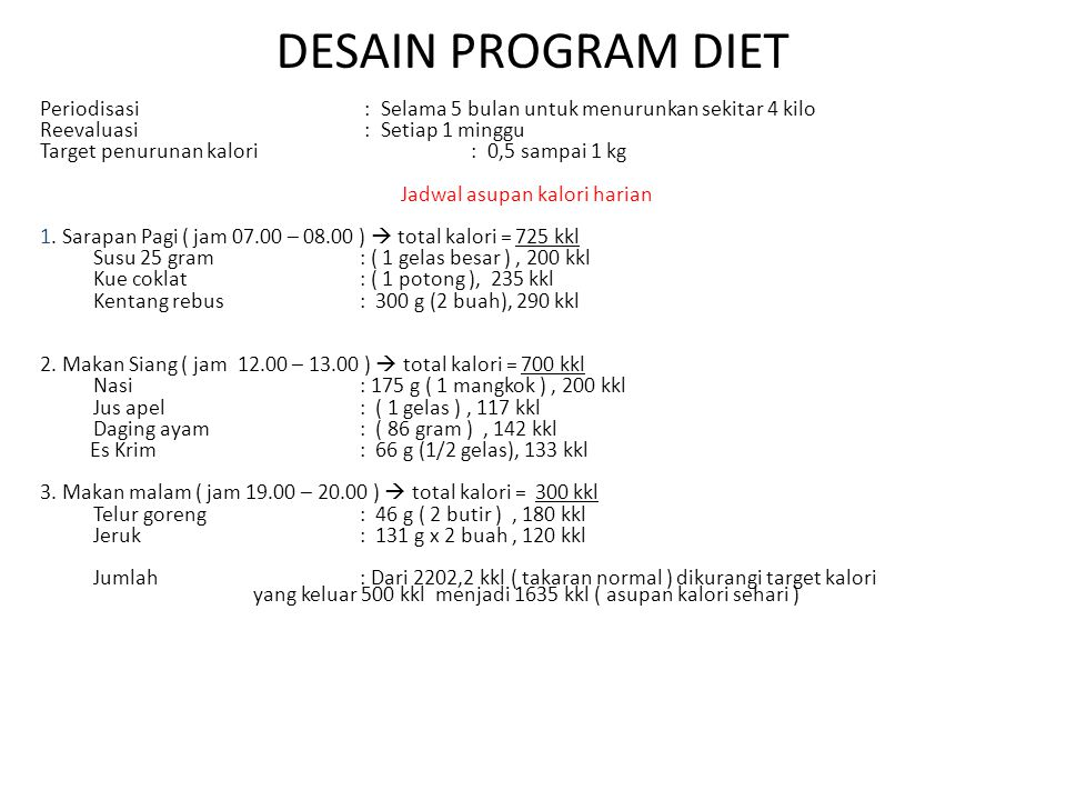 Jadwal asupan kalori harian