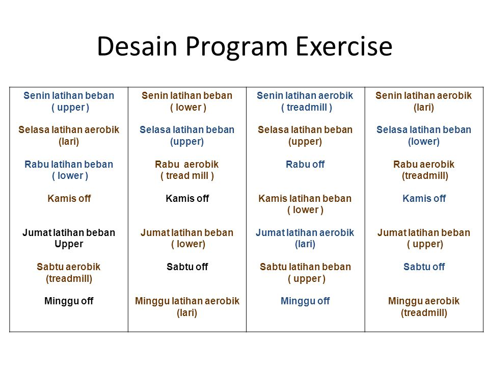 Desain Program Exercise