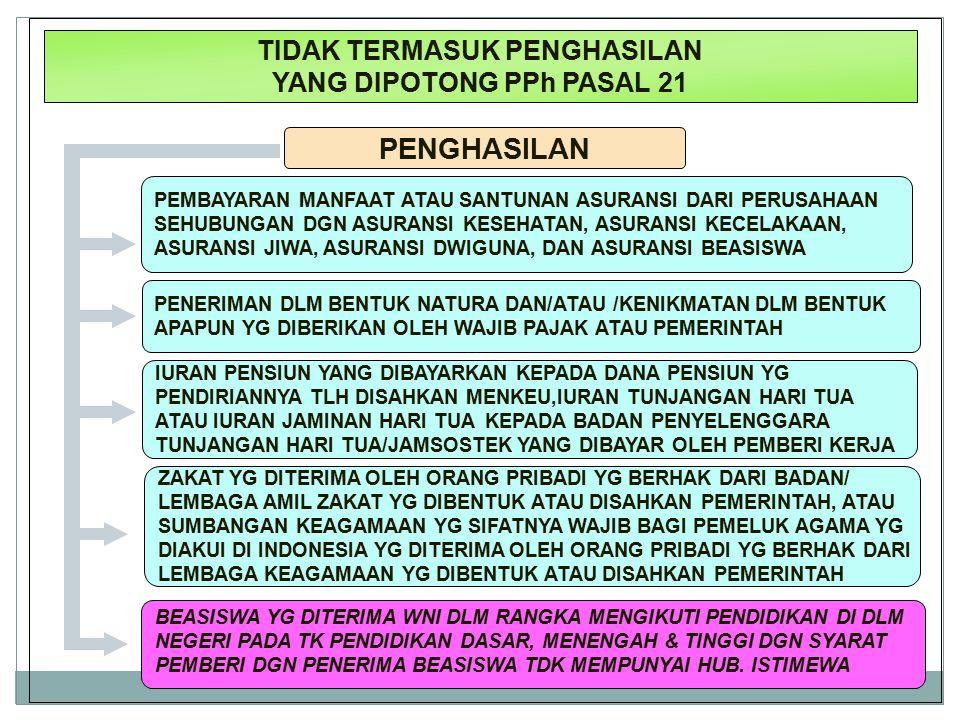 TIDAK TERMASUK PENGHASILAN YANG DIPOTONG PPh PASAL 21