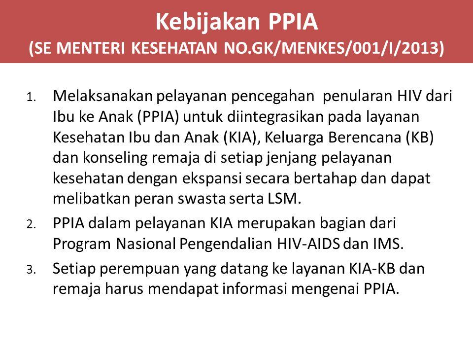Kebijakan PPIA (SE MENTERI KESEHATAN NO.GK/MENKES/001/I/2013)