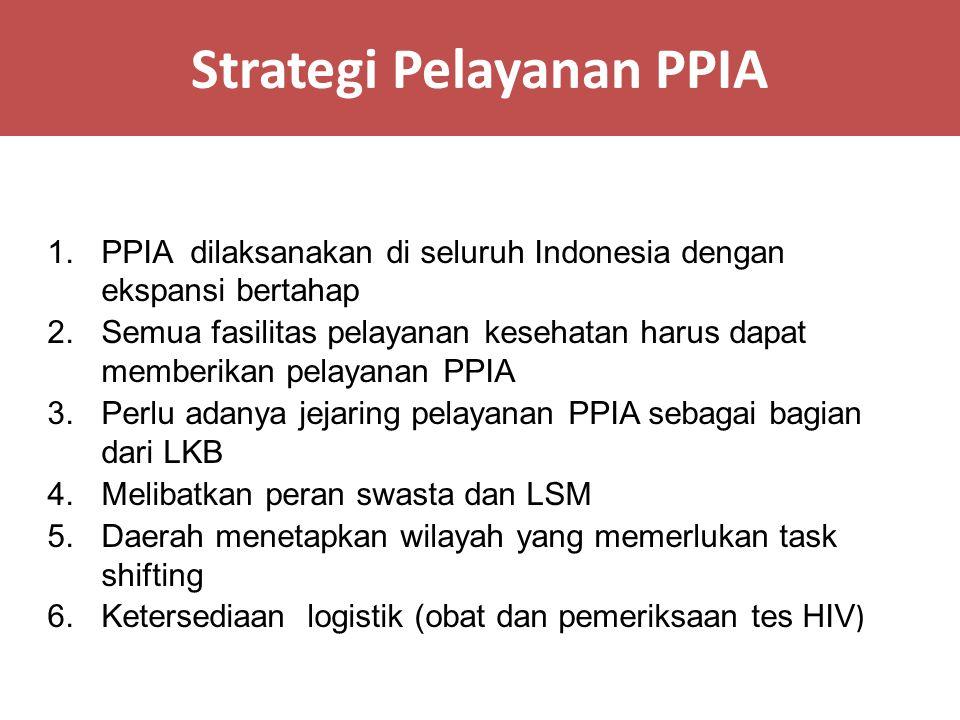 Strategi Pelayanan PPIA