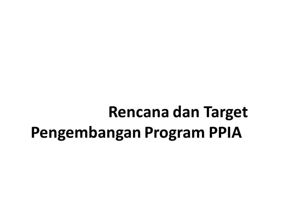 Rencana dan Target Pengembangan Program PPIA