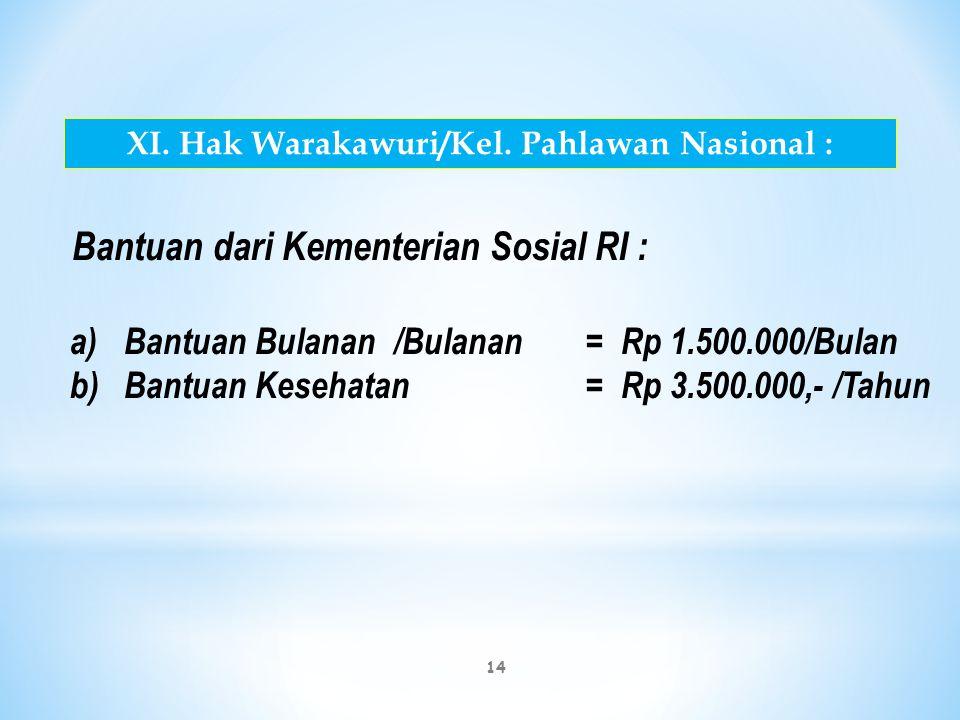 XI. Hak Warakawuri/Kel. Pahlawan Nasional :