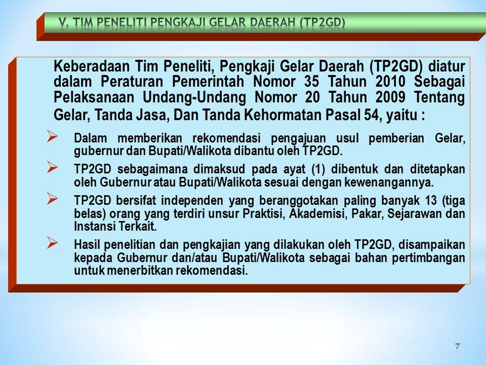 V. TIM PENELITI PENGKAJI GELAR DAERAH (TP2GD)